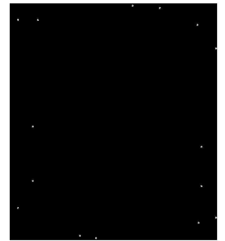 PRedná strana: Viacúčelový vozík NEREZ2770